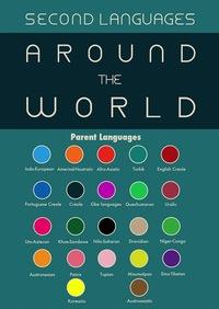 Второй по популярности язык разных стран мира в простой инфографике