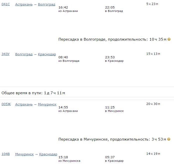 Расписание поездов из астрахани в казань