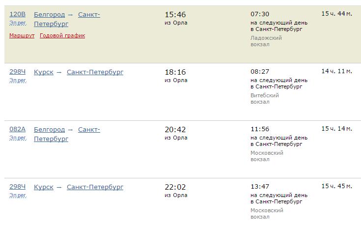 Цена жд билетов санкт петербург москва