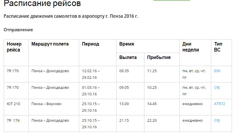Стоимость авиабилета из москвы до калининграда на