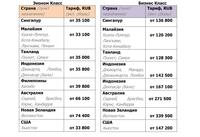 Весенние тарифы от авиакомпании «Сингапурские Авиалинии» доступны для путешественников!