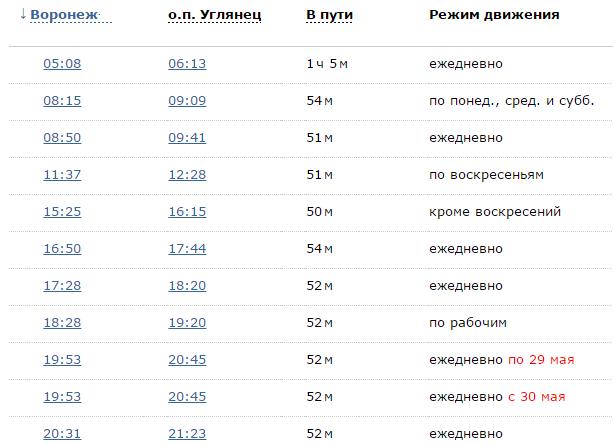 Углянец воронеж расписание автобусов