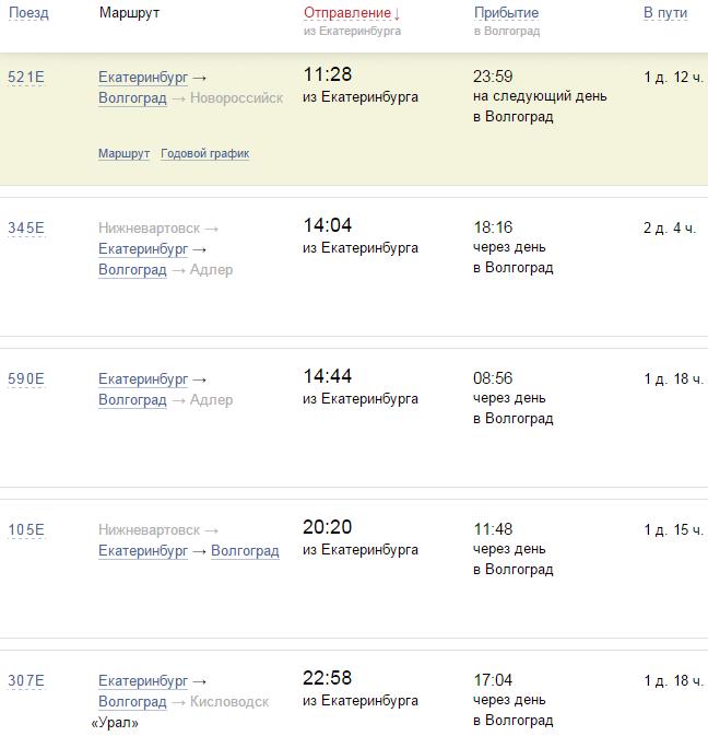 снять помещение расписание поездов волгоград фролово также: