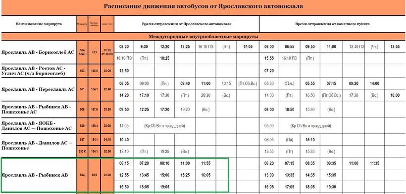 как устраивается расписание автобусов ярославль большое село крутой одностраничный