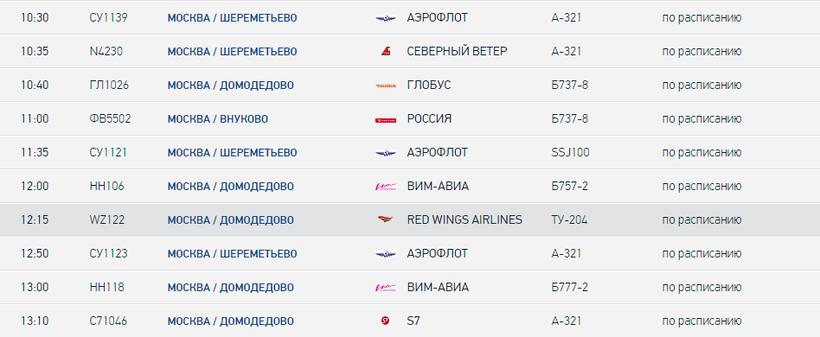 Нижнекамск сочи авиабилеты цена прямые рейсы