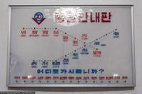 Метро в Пхеньяне — самое таинственное метро в мире