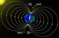 Коварные соседи: Юпитер и Венера провоцируют глобальные катастрофы на Земле