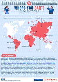 «Питьевые» карты мира: в каких странах можно пить воду из-под крана, а в каких нет
