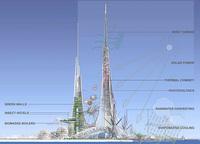 Как будет выглядеть китайская башня Феникс - самая высокая и зеленая?