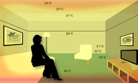 Какая оптимальная температура для человека